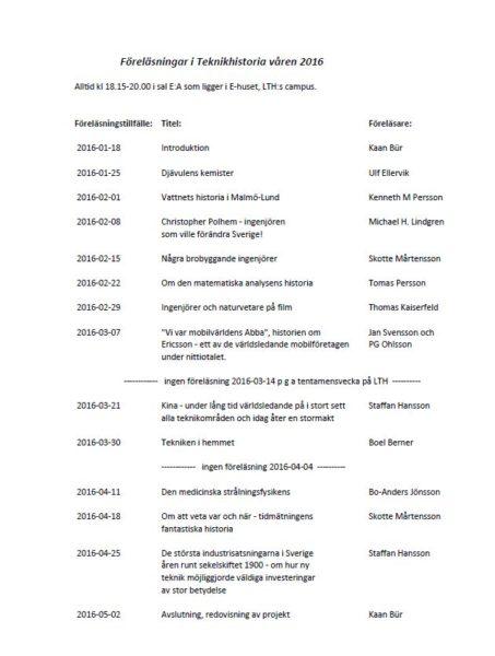 2016-03-07-LTH Teknikhistoria